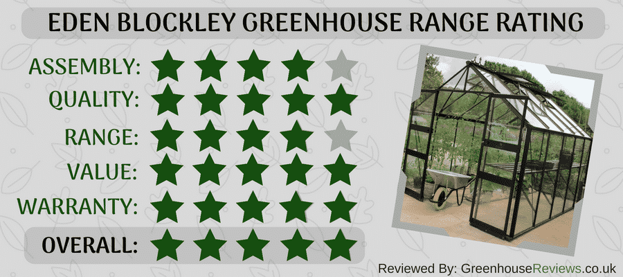 Eden Blockley Greenhouse Review Rating Card