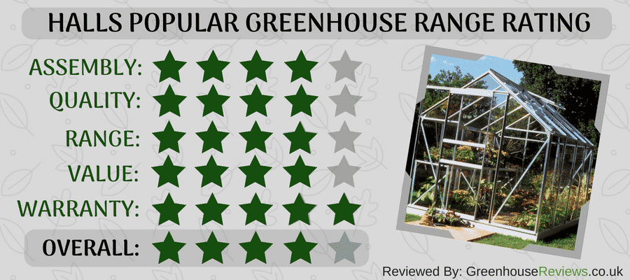 Halls Popular Greenhouse Review Rating Card