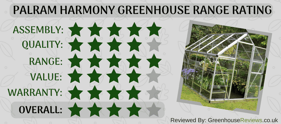 Palram Harmomy Review Rating Card