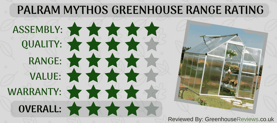 Palram Mythos Review Rating Card