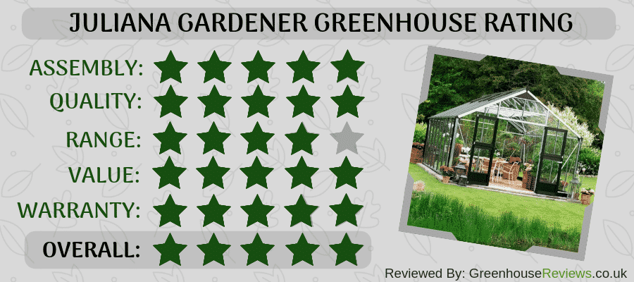 Juliana Gardener Review Rating Card