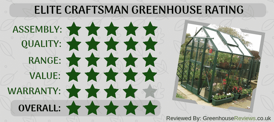 Elite Craftsman Greenhouse Rating Card