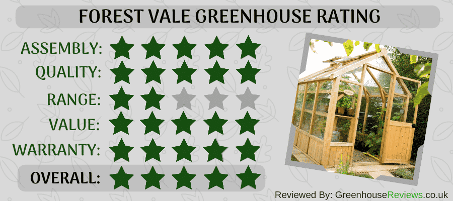 Forest Vale Rating Card